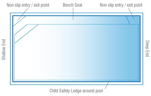 brampton-slimline-diagram